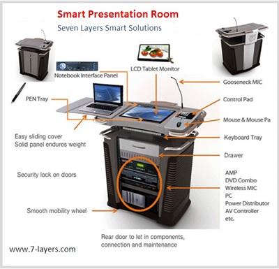smart-presentation